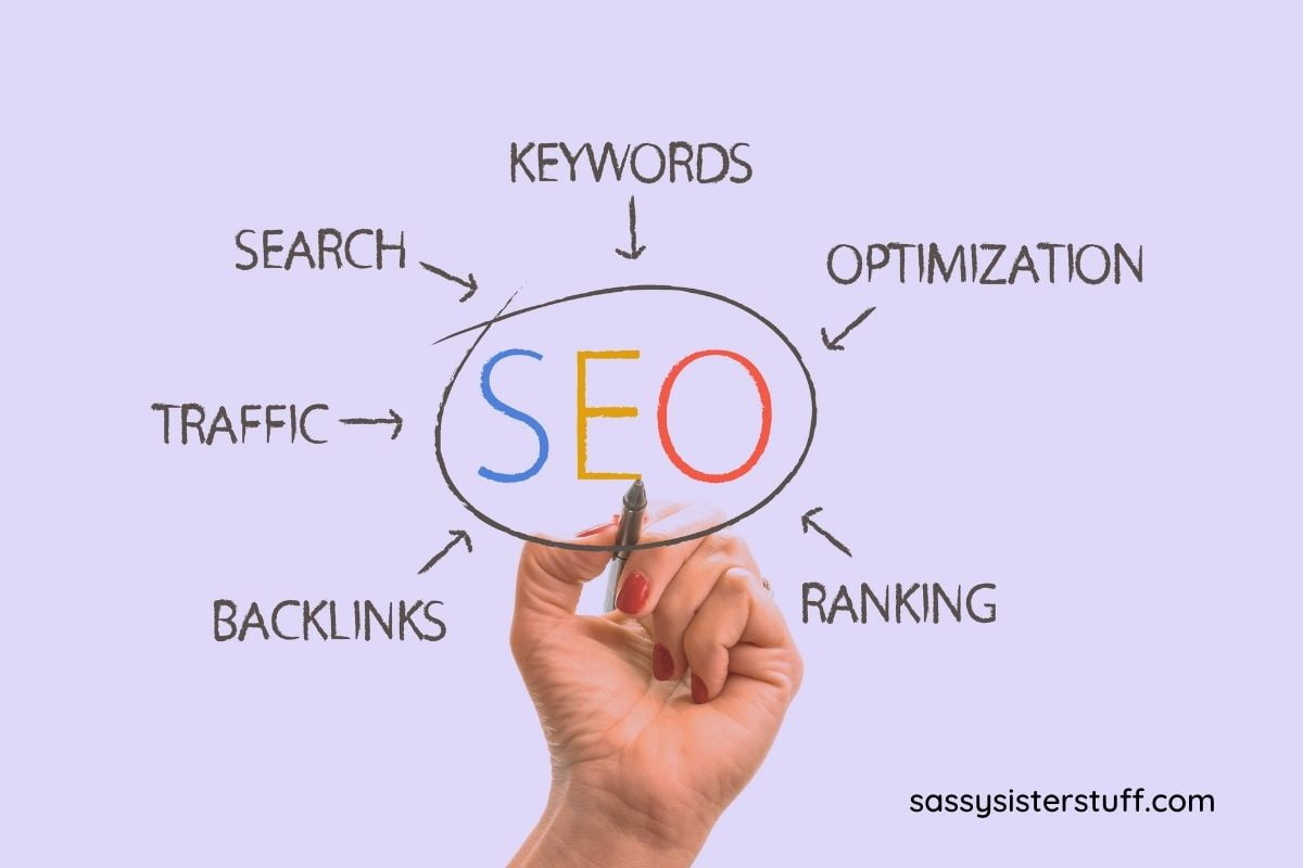 SEO web with keywords written around the circle with SEO written in it