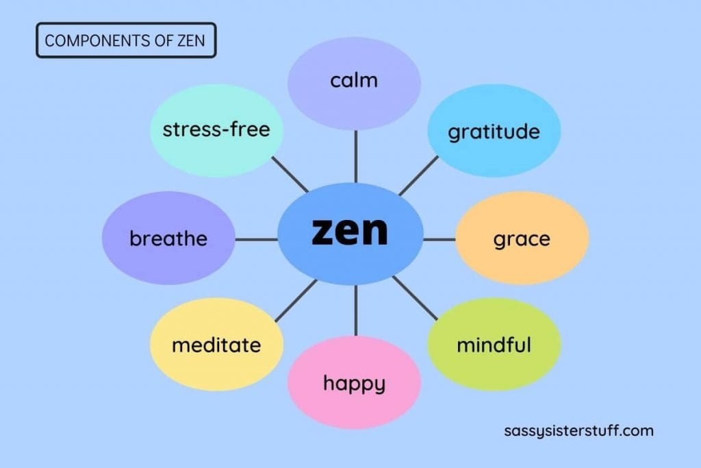 a graphic organizer with words about how to be more zen